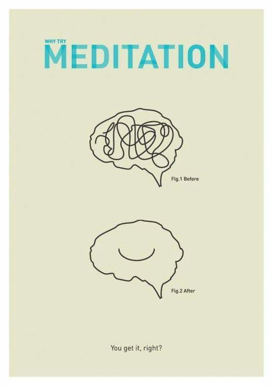 about simple illustration, this is it !!!! Meditation can seem to be easy but it's not !!! That's why it takes time to find what works for you !!! Dedicate a month to it and see how much it helps you !!! Remember meditation is not about changing who you are, it's about accepting who you are !!! Trust me when this happens the people who understand y...