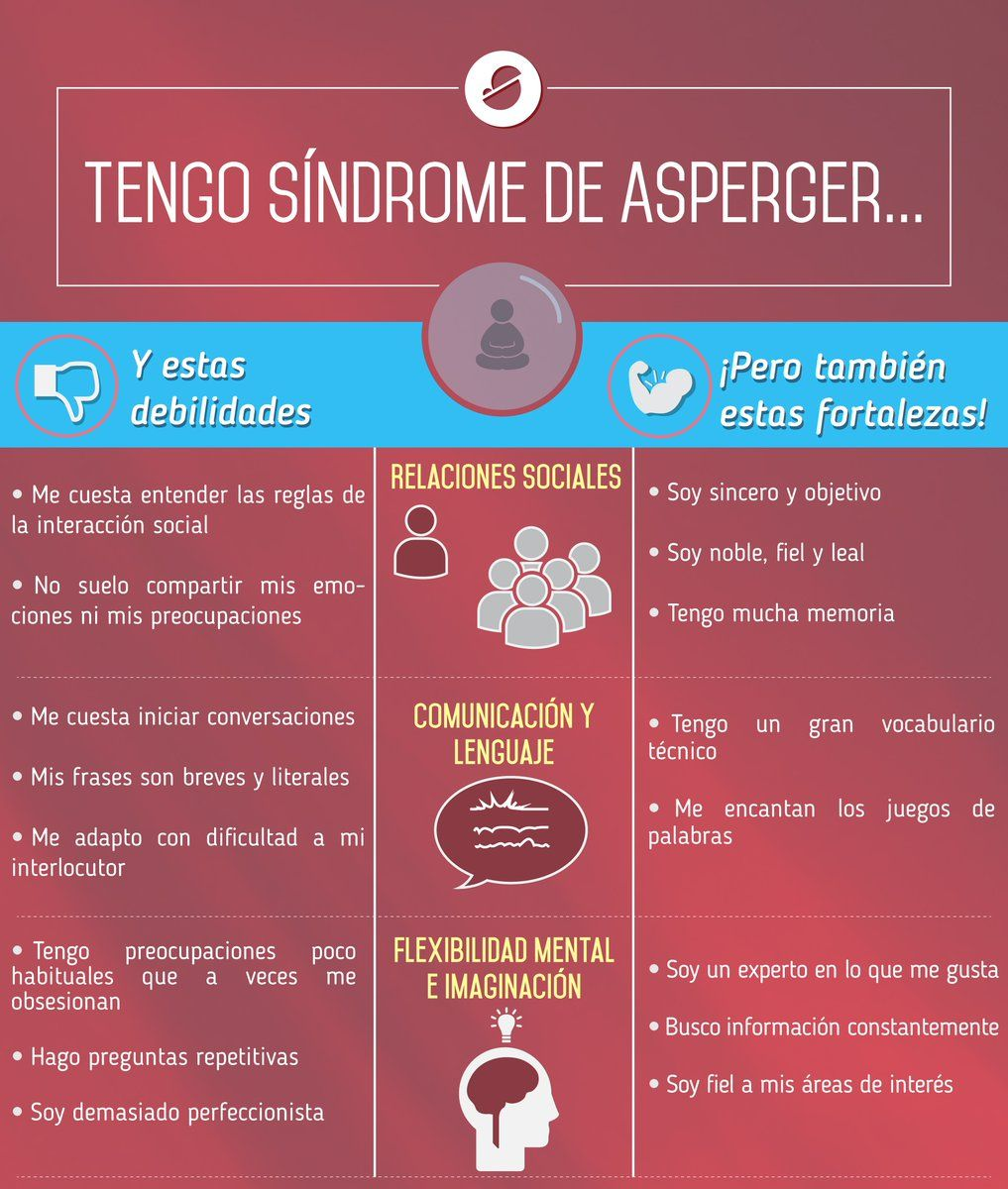 Pin On Infografías De Interés