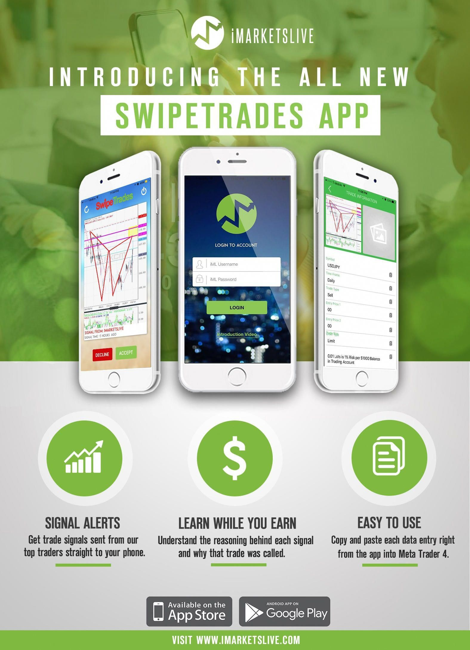 Learn to Trade Forex Learning, Signal app, Trading