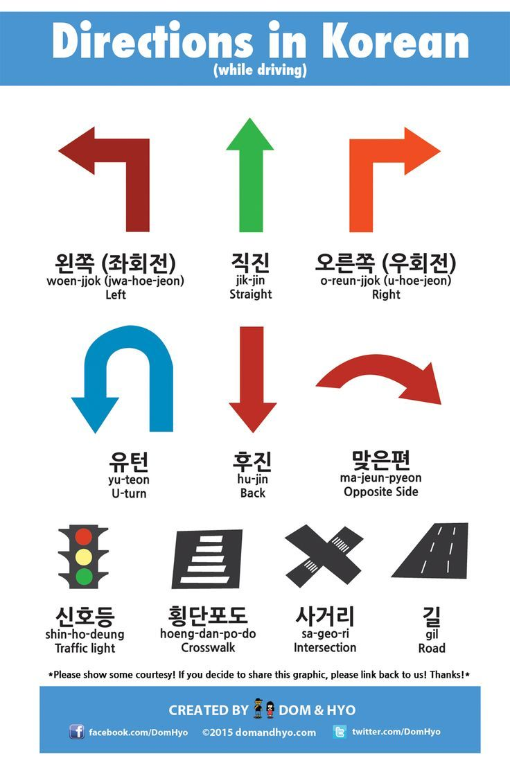 Driving Directions In Korean All About Learning Korean Pinterest