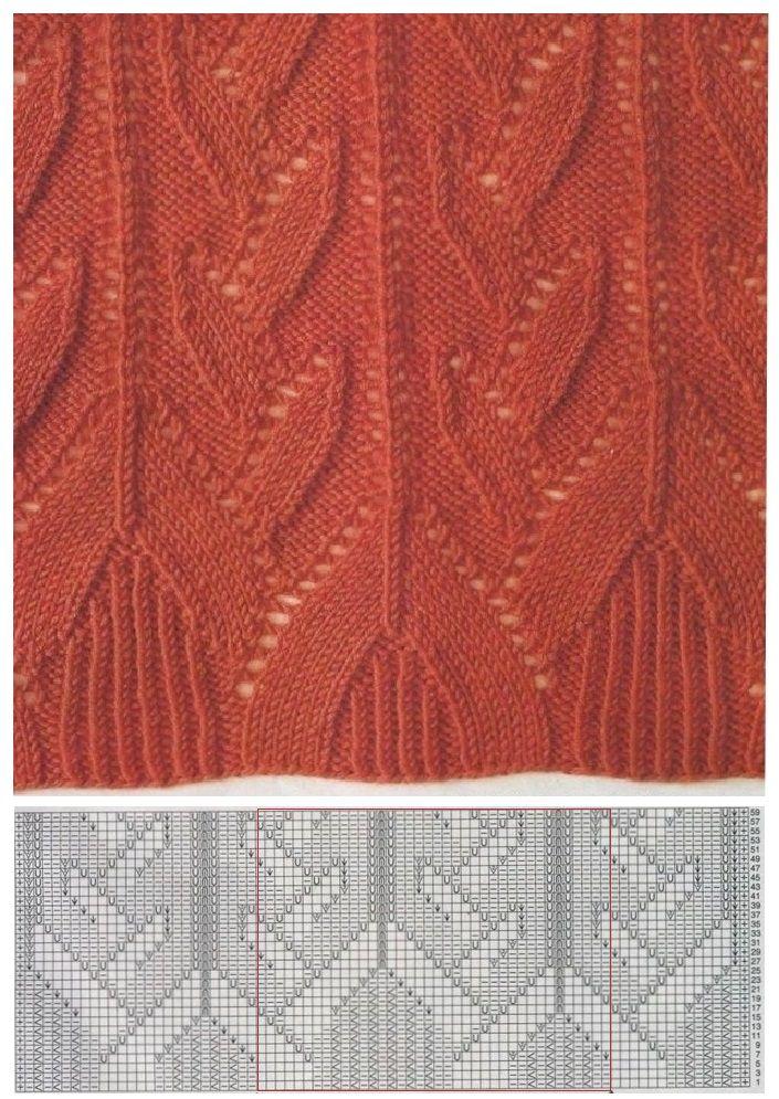 Lace knitting   bluze   Pinterest   Tejidos de punto, Puntadas y Tejido