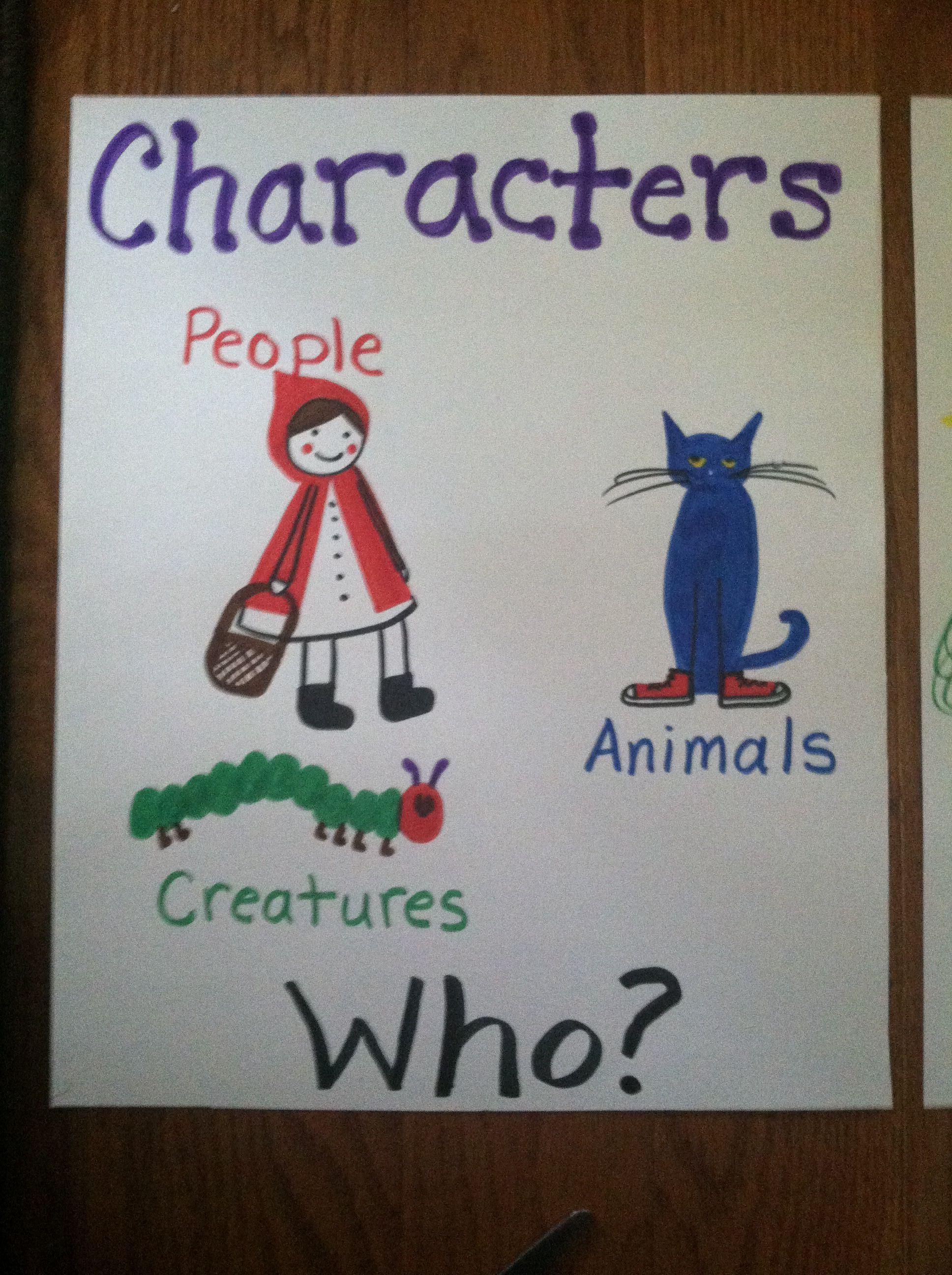 Character Anchor Chart For Kindergarten Kindergarten Anchor Charts Reading Anchor Charts Kindergarten Character Anchor Chart [ 2592 x 1936 Pixel ]