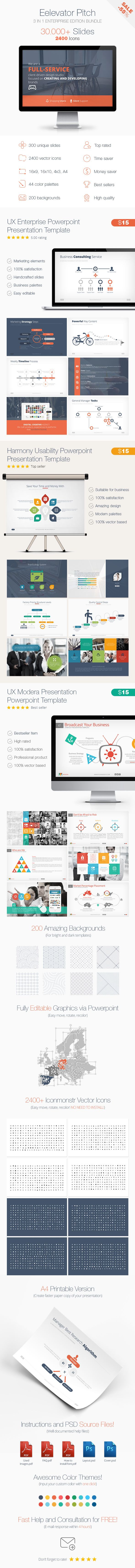 Elevator Pitch Powerpoint Presentation Bundle  Business