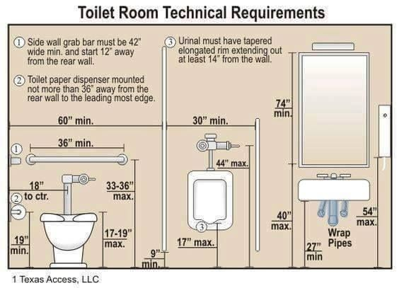 Information Civil Engineering With Images Restroom Design Ada