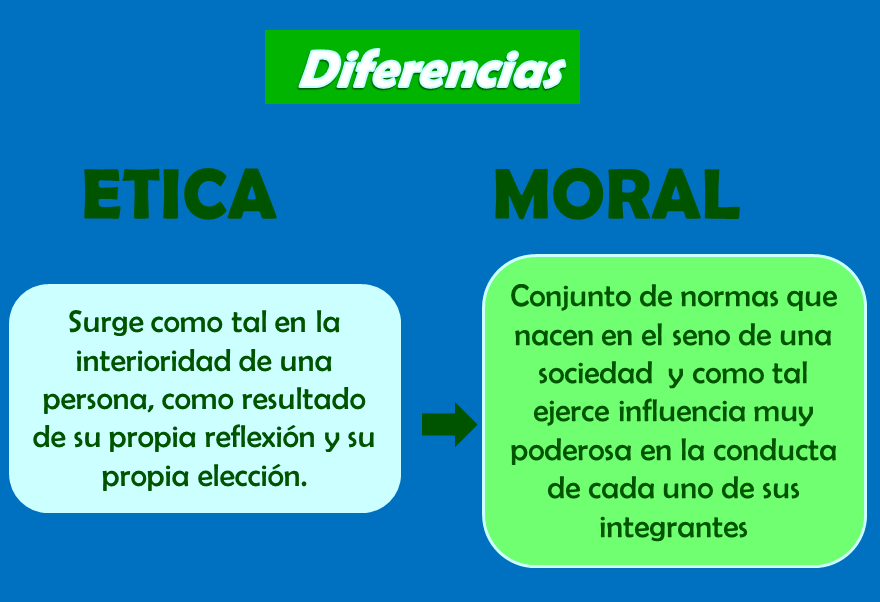 La Diferencia De La Etica Y La Moral Esta Diferencia Cute766