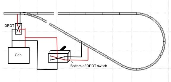 rr train track wiring how do you isolate a section of how to wire a reverse loop for model railroads model train loop,model wiring diagram