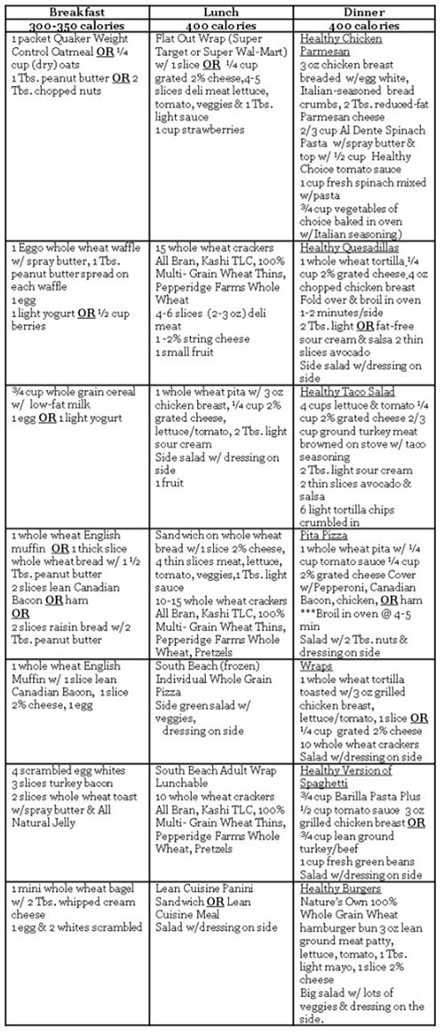 Texas health moms pcos meal plan and snacks chart days of meals herbalife  also  day sample pinterest rh