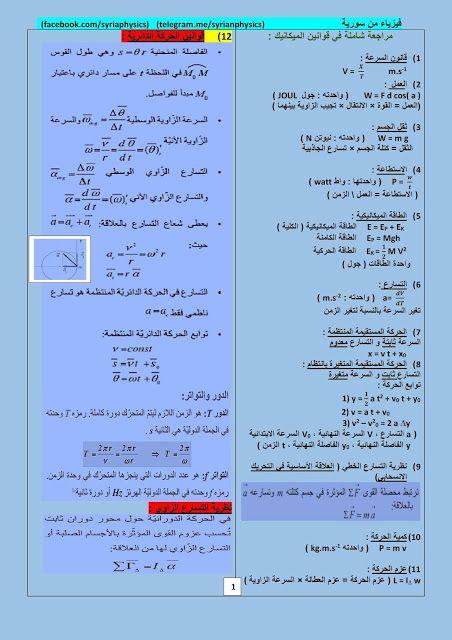 فيزياء من سورية قوانين مهمة لفيزياء البكالورية Physics Blog Posts Bullet Journal