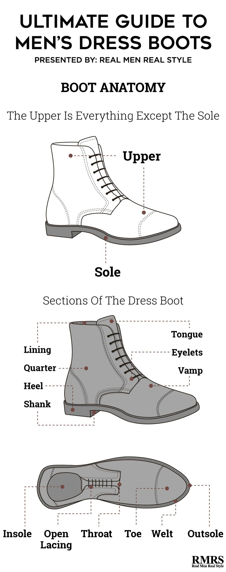 8233aaae43c4f2 What ONE shoe embodies all these words? The answer? It's not a shoe…...  It's the dress boot. Are dress boots really necessary?