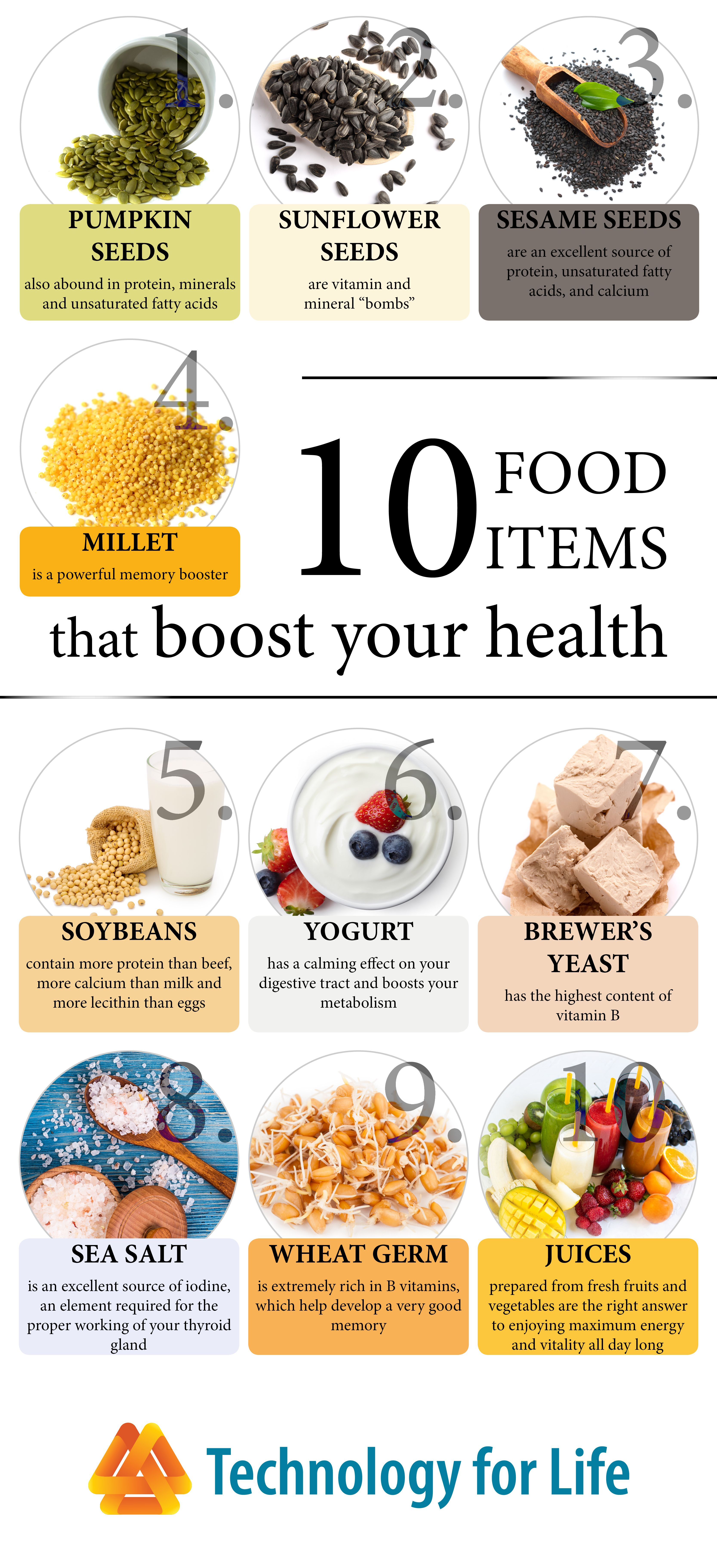 10 Food Boost Your Health Immune system boosters, Food