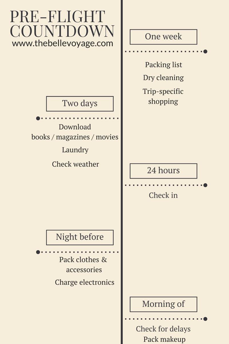 Travel Prep Checklist For Your Next Trip Travel Prep Travel