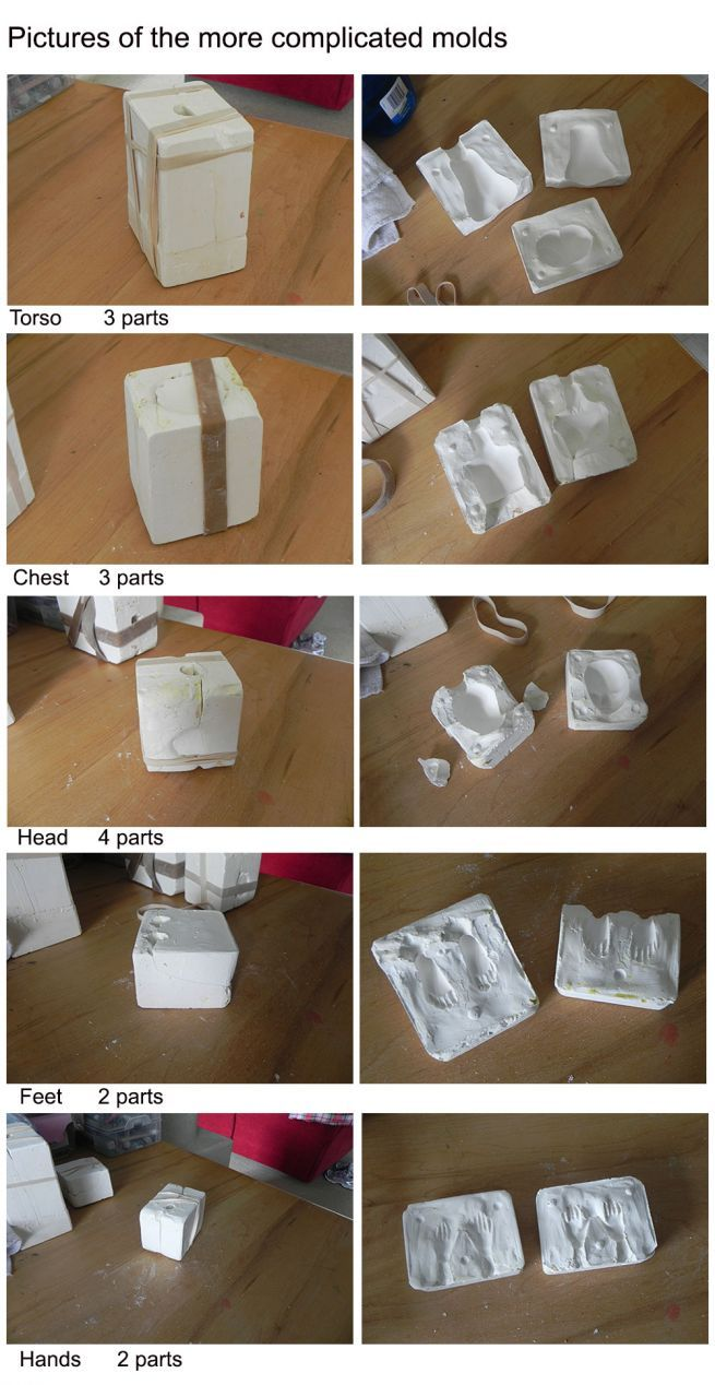 Pin By Alexandra Touche On Art Dolls Mold Making Doll Tutorial Diy Doll