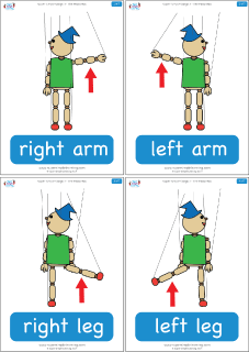 parts of the body and left right flashcards for the super simple