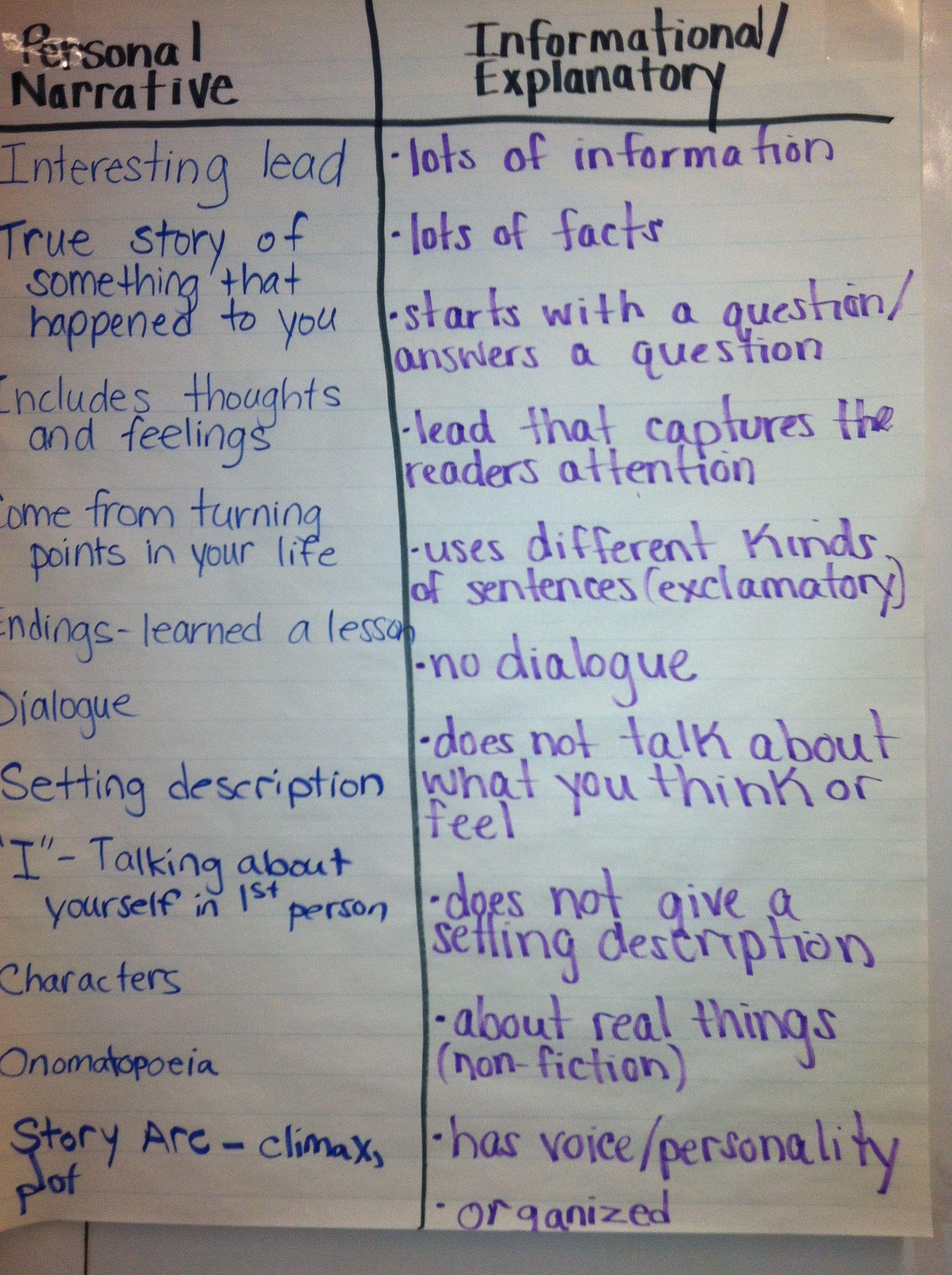 Narrative Vs Informational Writing