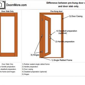 Prehung Interior Doors Vs Slab Replacing Interior Doors Prehung Interior Doors Slab Door