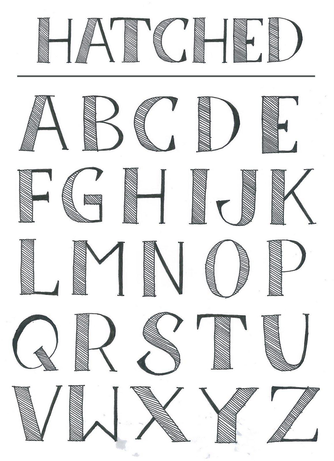 Related image Fonts alphabet, Lettering, Bubble letters