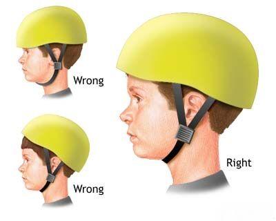 Proper Fit For Children S Bike Activity Helmet Kids Bike Helmet