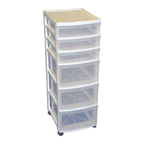 Storage · Minimal Or No Closet Space? A Plastic 6 #Drawer Chest, With  Casters Is