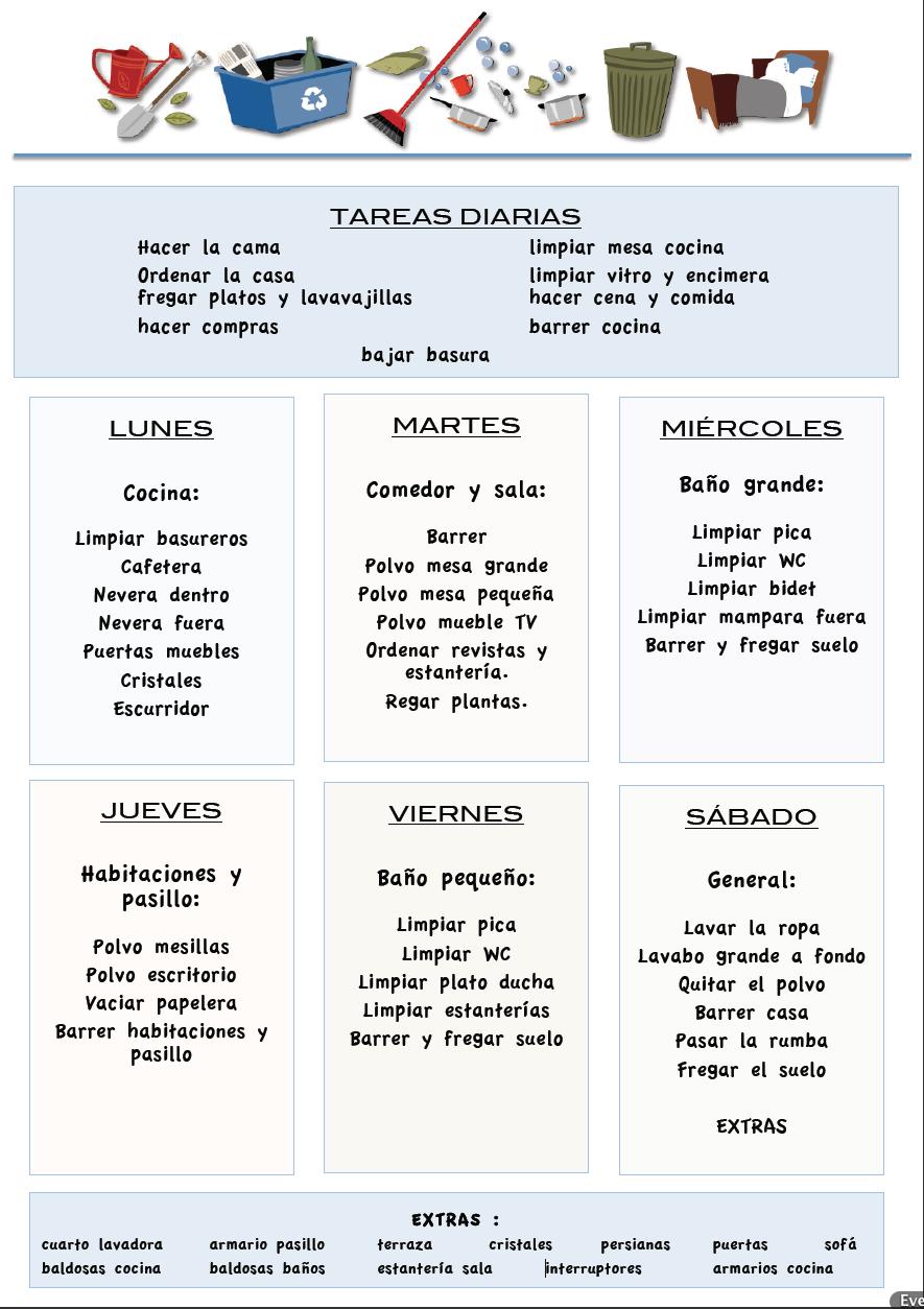 Tareas una forma de planificar las tareas de la for Manual de restaurante pdf