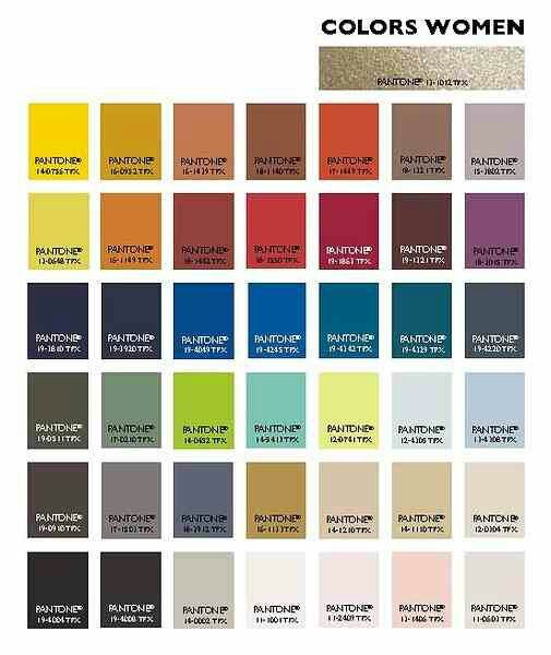 Aw 2015 16 Colour Trends Finally Found The Perfect Colors For The