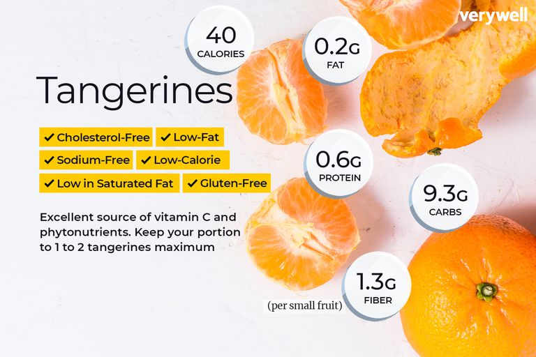 Tangerine Nutrition Facts Calories Carbs And Health Benefits In 2020 Tangerine Nutrition Facts Tangerine Nutrition Apple Nutrition Facts