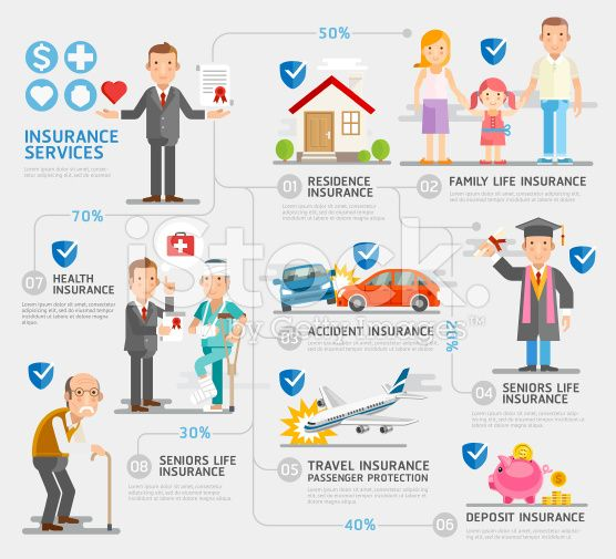 Business Insurance Character And Icons Template Can Be Used For