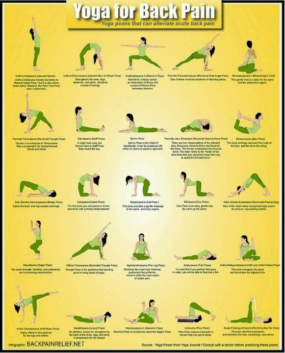 Yoga for back pain: a great non-pharmacological method of pain management