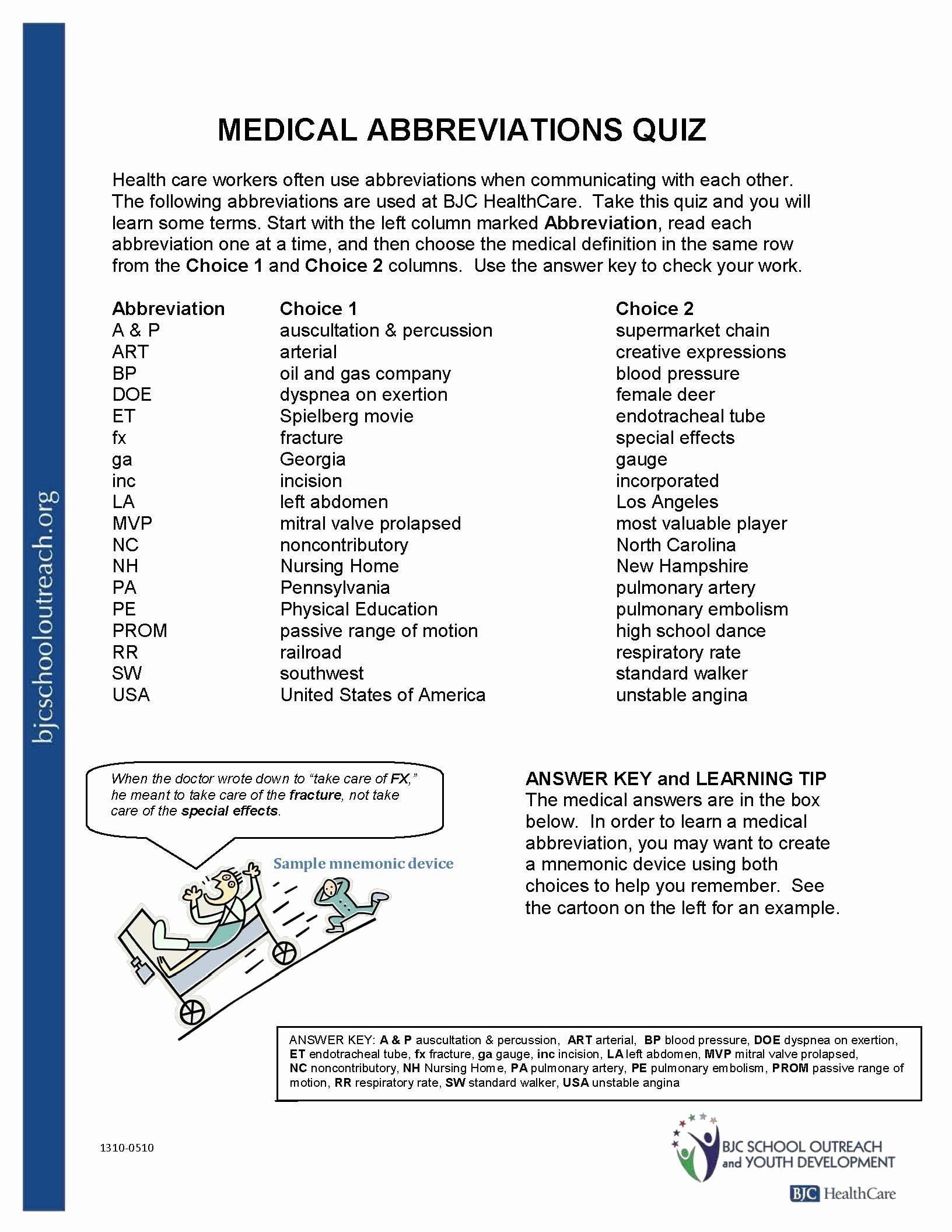 Medical Terminology Abbreviations Worksheet 50 Medical Terminology  Abbreviations Workshe…   Word family worksheets [ 2112 x 1632 Pixel ]