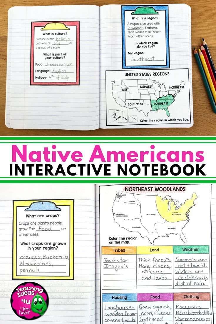 Photo of Native Americans Interactive Notebook for 2nd Grade Social Studies