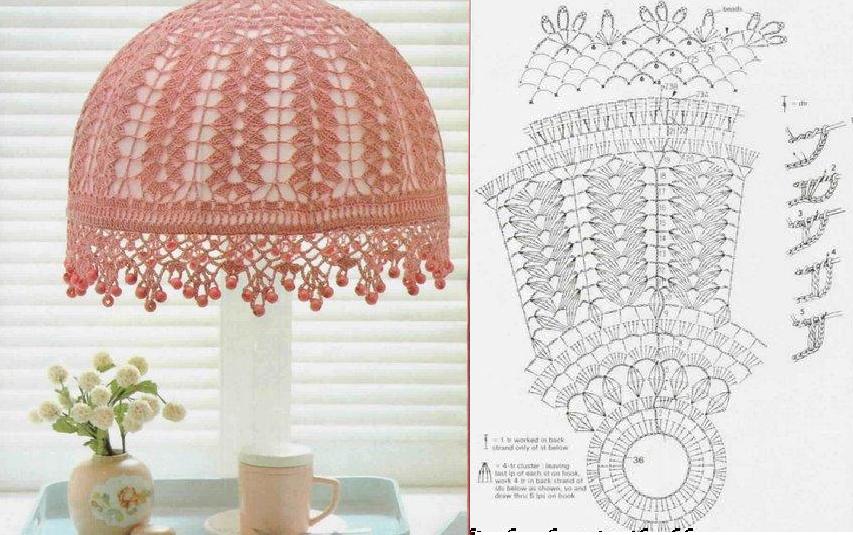 El baúl de la Nona: Pantallas a crochet | manualidades | Pinterest ...
