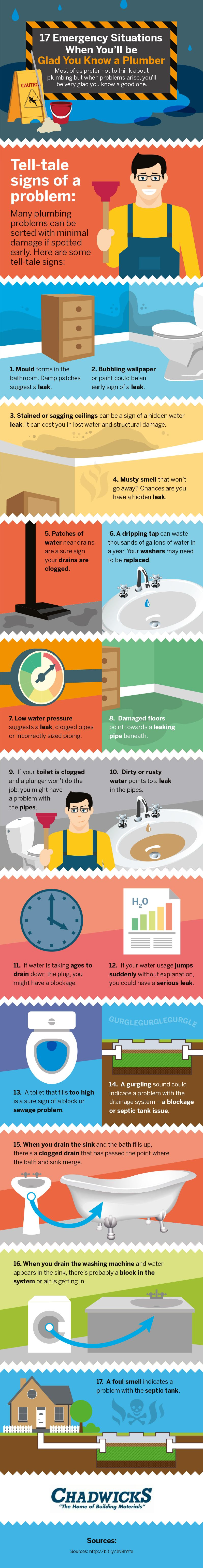 17 Emergency Situations When You'll be Glad of a Plumber