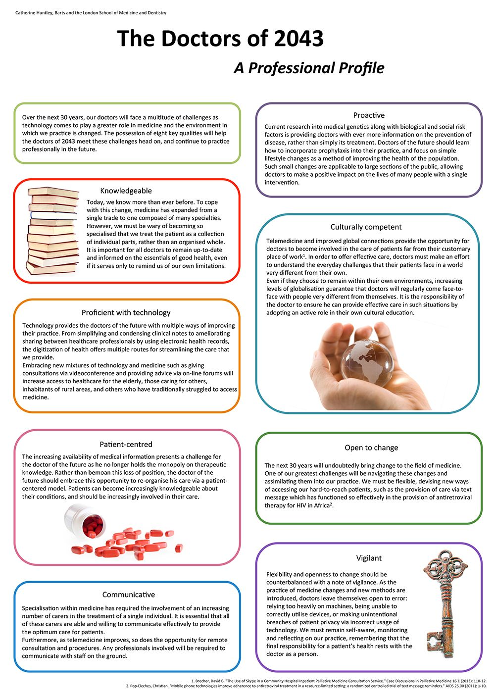 student poster competition the doctors of a professional student poster competition the doctors of 2013 a professional profile by catherine huntley of