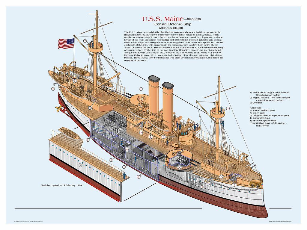 uss maine 1898 pre dreadnought us navy ships us. Black Bedroom Furniture Sets. Home Design Ideas