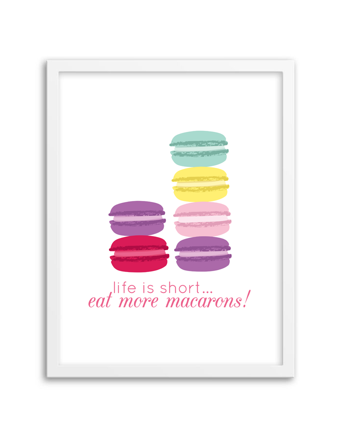 Download And Print This Free Macaron Wall Art For Your Home Or Office!  Directions: Part 91