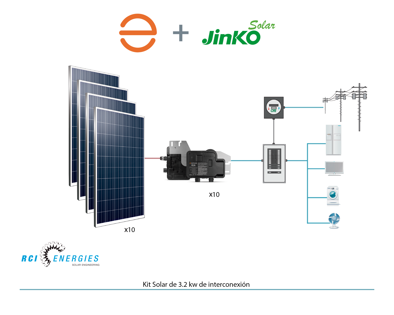 Atemberaubend Diagramm Der Solarpanel Installation Ideen ...