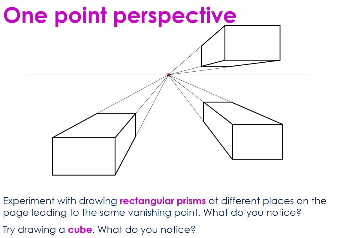 One Point Perspective Blocks