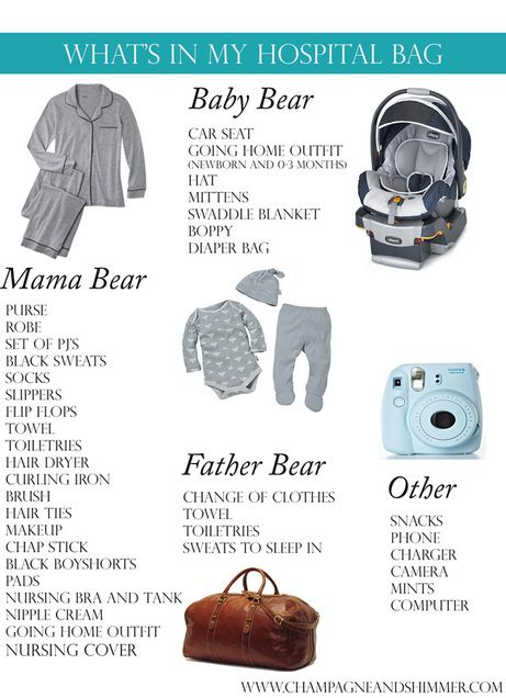 Picture Baby Hospital Bag