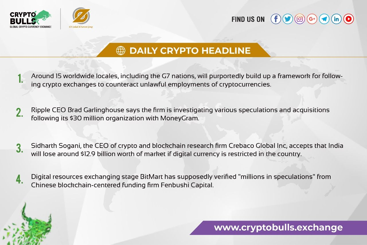 history of cryptocurrency market