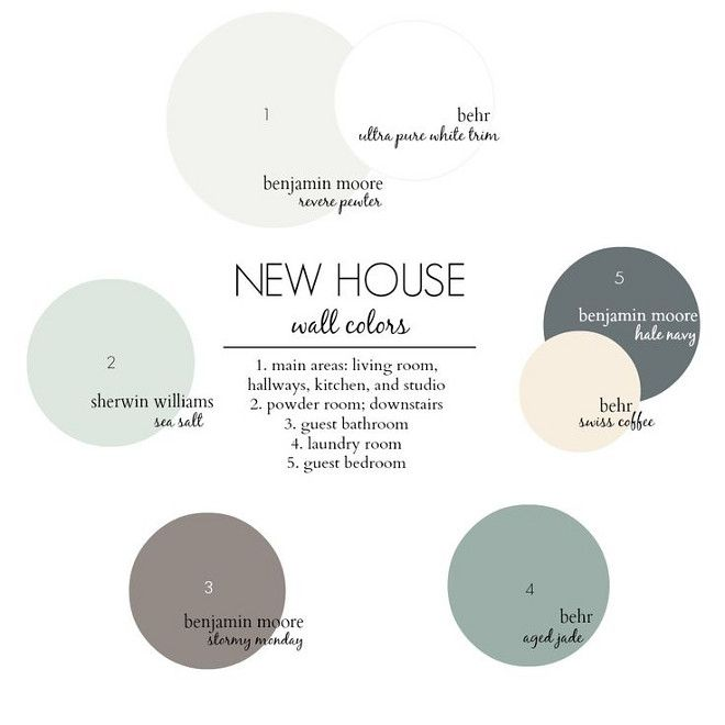 New House Color Scheme Benjamin Moore Revere Pewter Behr Ultra Pure White Sherwin
