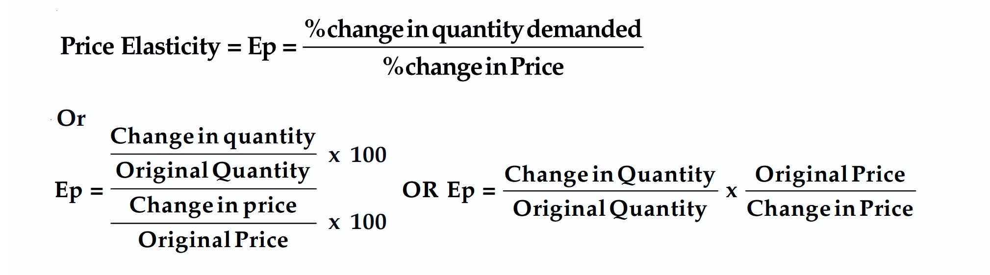 Price Elasticity Of Demand 5 Types Equation And Factors