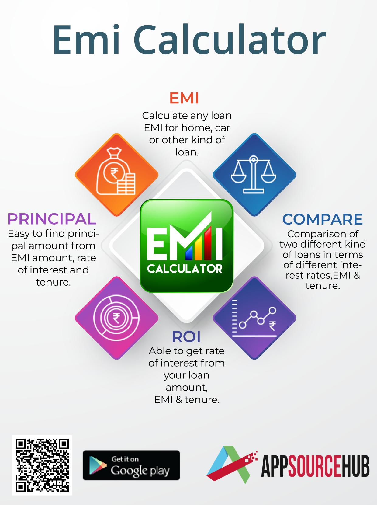 Looking For Android App With Features Like Emi Calculator Loan Calculator Car Loan Home Loan Emi Loan Tracker Educational Loan Calculator Finance Loans Loan