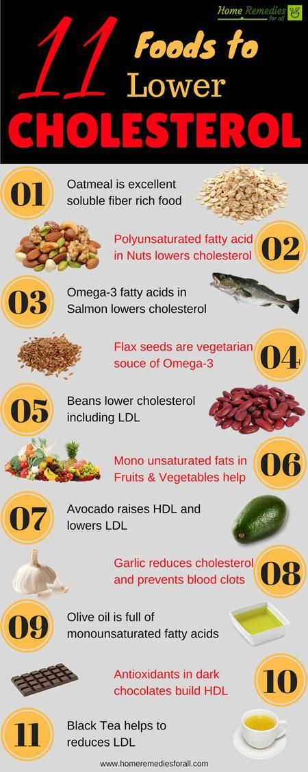 List Of Foods To Prevent High Cholesterol