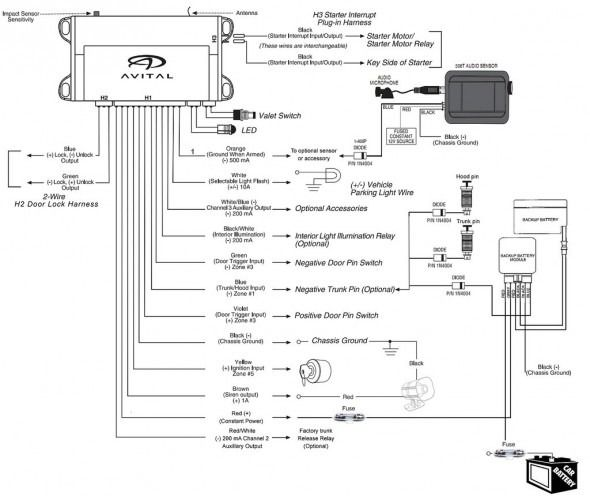 Omega Car Alarm Wiring Diagrams - Wiring Diagram Content on