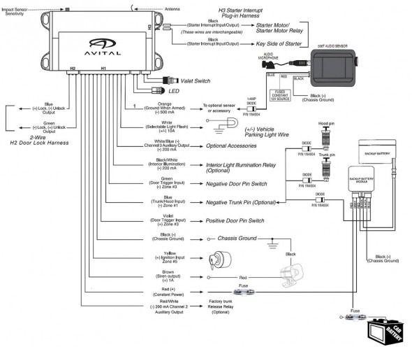 Car Alarm Wiring Viper Car Alarm Wiring Diagram Car Alarm ... on