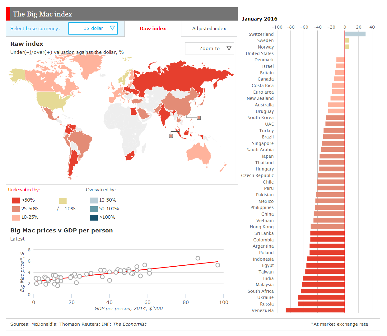 The Big Mac Index January 2016 The Economist Interactive Map Map Examples Of Objectives