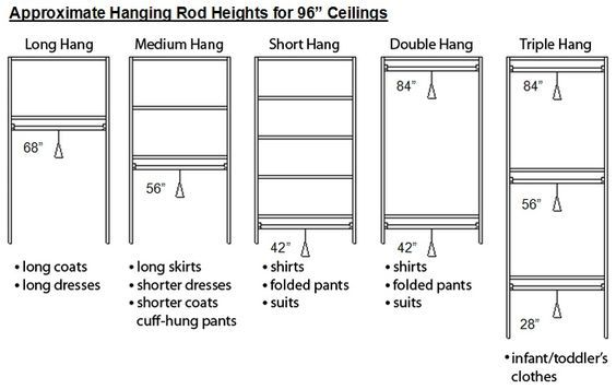 Closet Rod Heights Google Search