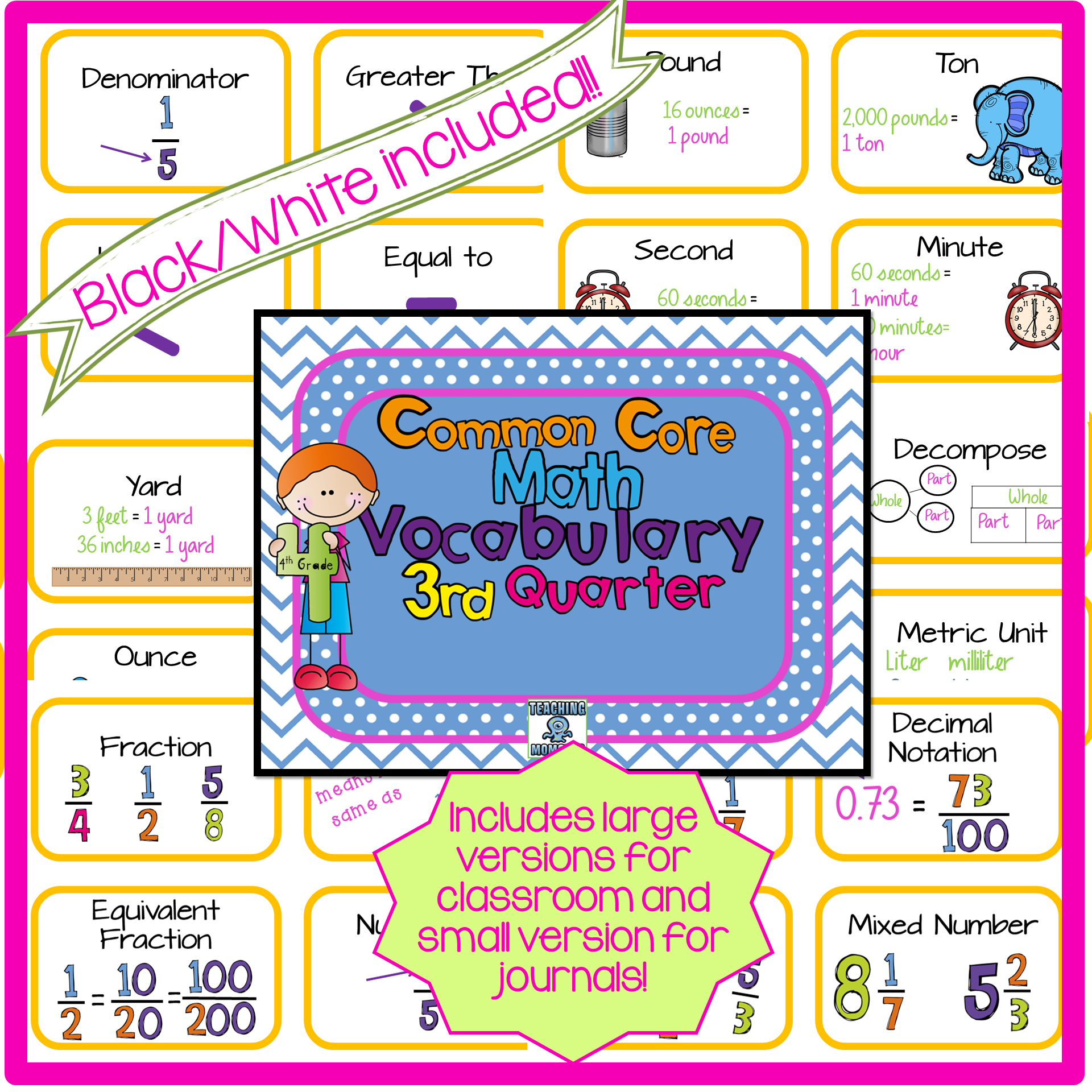 4th Grade Common Core Vocabulary Cards Fractions Decimals And