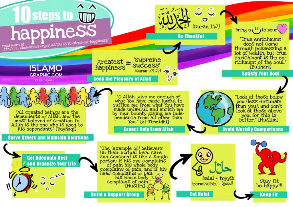 10 steps of #happines :D