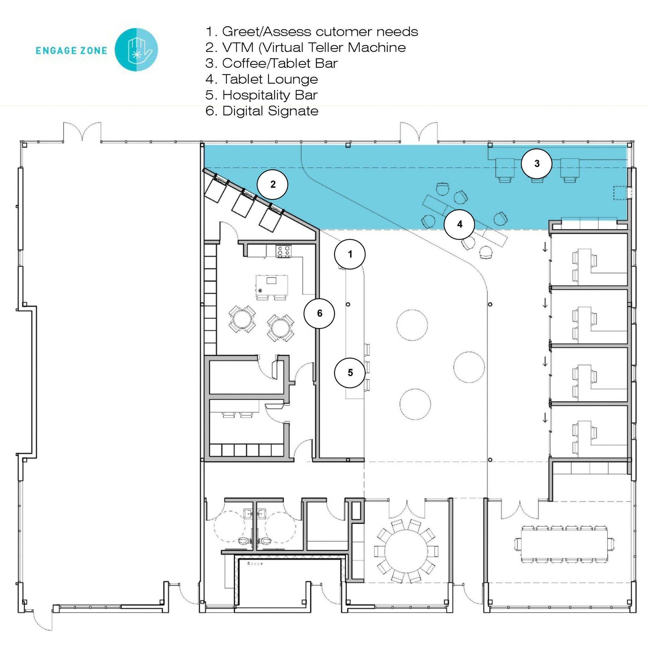 Renasant Bank Shell Interiors Retail Facade Facade Design