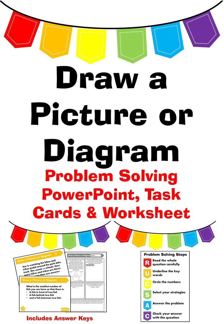 Problem Solving Draw A Diagram Powerpoint Block And Schematic